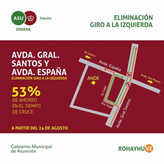 Giro a la izquierda en España y General Santos
