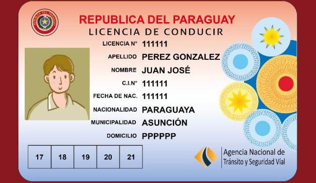 Requisitos Para Obtención De Licencias De Conducir