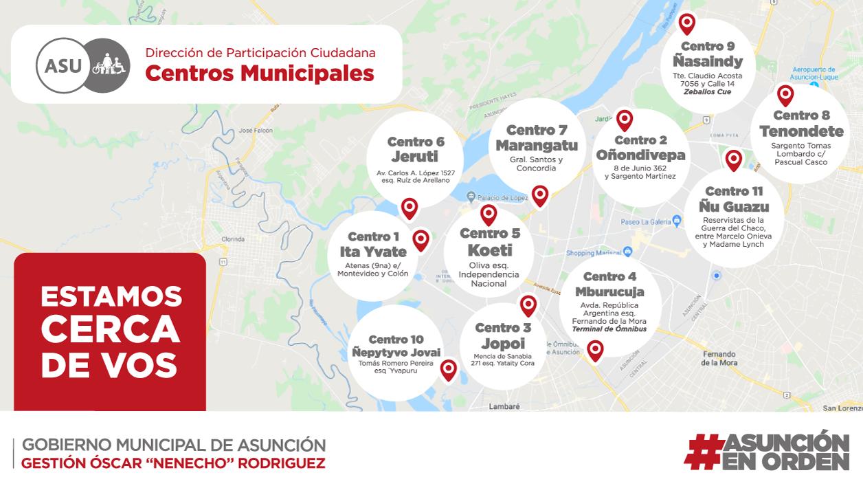 Mapa de los Centros Municipales